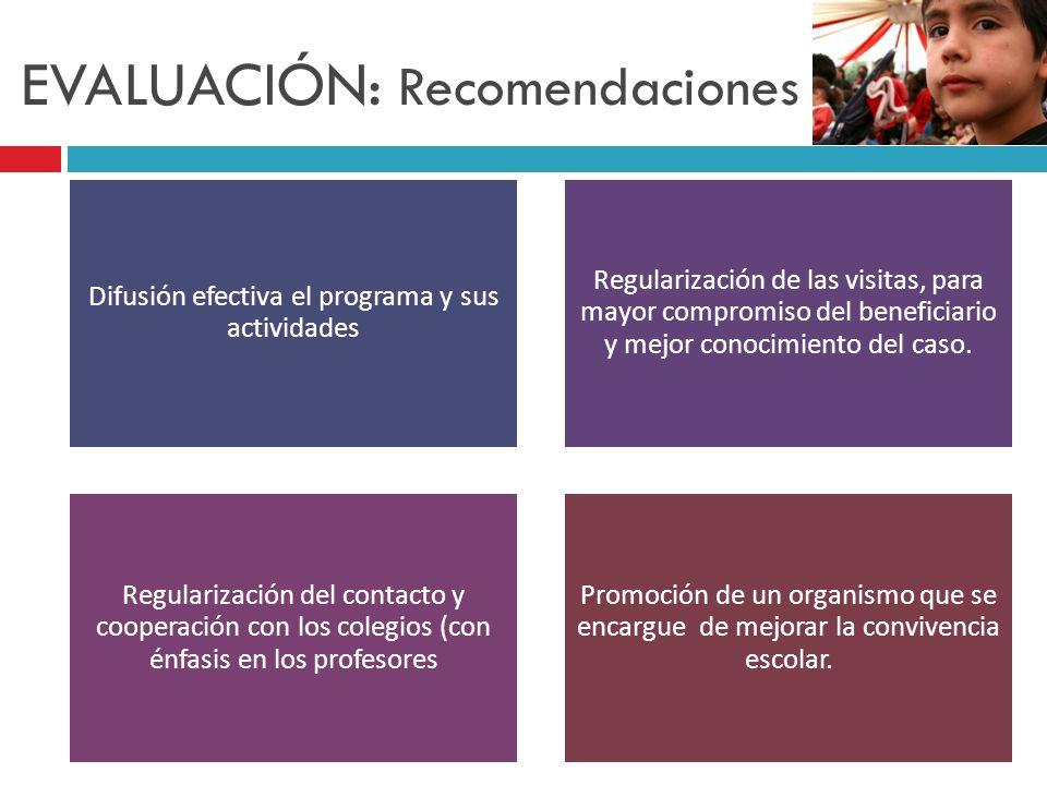EVALUACIÓN: Recomendaciones Difusión efectiva el programa y sus actividades Regularización de las visitas, para mayor compromiso del beneficiario y me