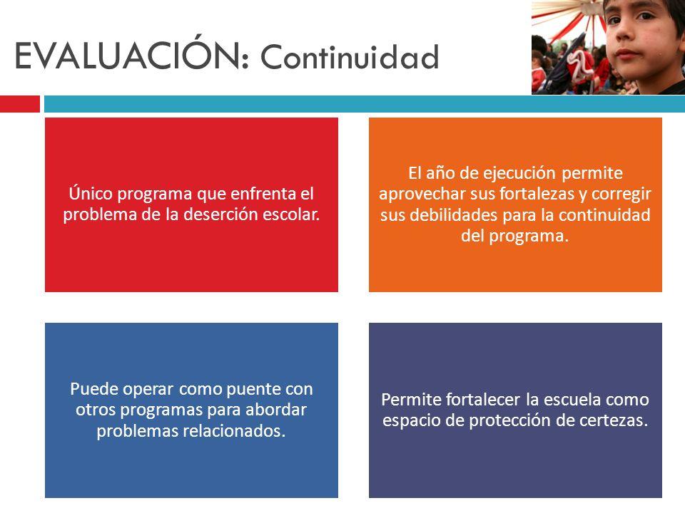 EVALUACIÓN: Continuidad Único programa que enfrenta el problema de la deserción escolar. El año de ejecución permite aprovechar sus fortalezas y corre
