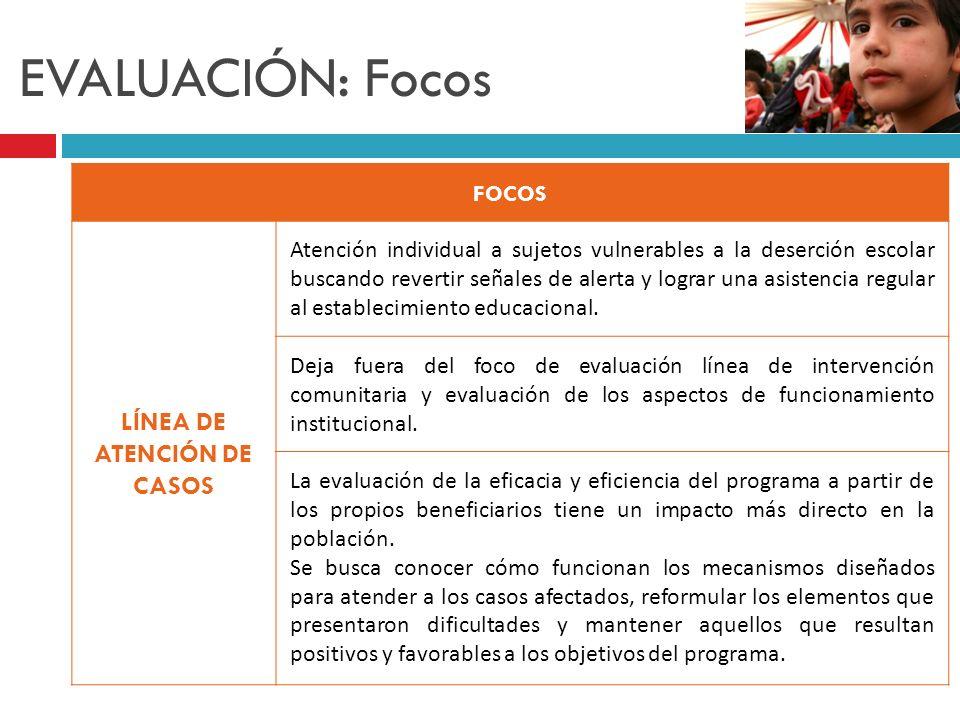 EVALUACIÓN: Focos FOCOS LÍNEA DE ATENCIÓN DE CASOS Atención individual a sujetos vulnerables a la deserción escolar buscando revertir señales de alert