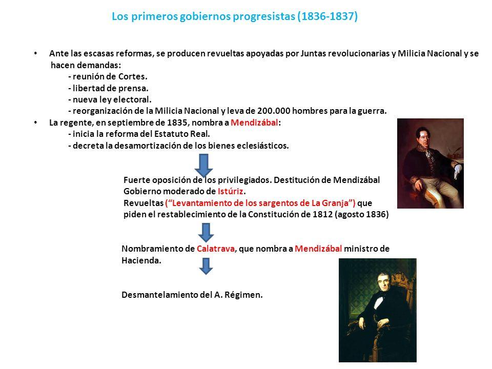Los primeros gobiernos progresistas (1836-1837) Ante las escasas reformas, se producen revueltas apoyadas por Juntas revolucionarias y Milicia Naciona