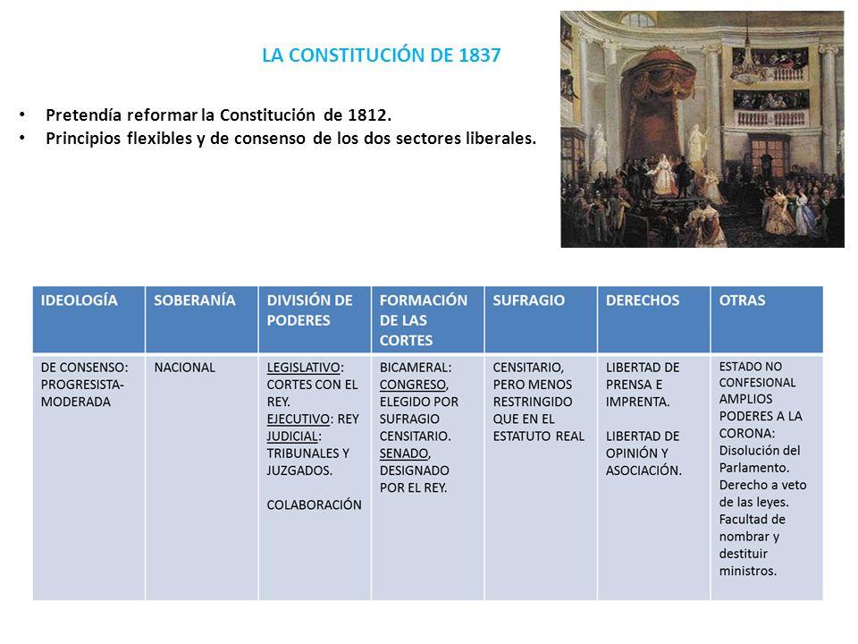 LA CONSTITUCIÓN DE 1837 Pretendía reformar la Constitución de 1812. Principios flexibles y de consenso de los dos sectores liberales.