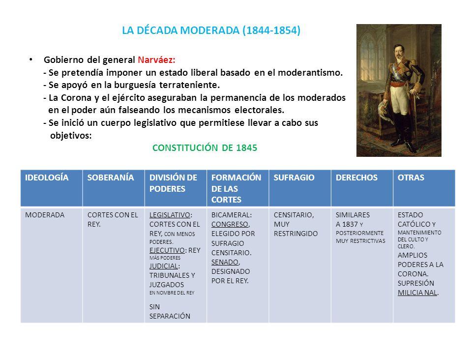 LA DÉCADA MODERADA (1844-1854) Gobierno del general Narváez: - Se pretendía imponer un estado liberal basado en el moderantismo. - Se apoyó en la burg