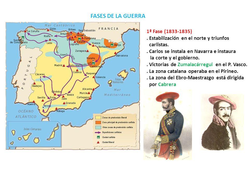 FASES DE LA GUERRA 1ª Fase (1833-1835). Estabilización en el norte y triunfos carlistas.. Carlos se instala en Navarra e instaura la corte y el gobier