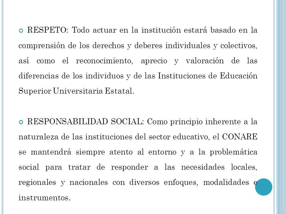RESPETO: Todo actuar en la institución estará basado en la comprensión de los derechos y deberes individuales y colectivos, así como el reconocimiento