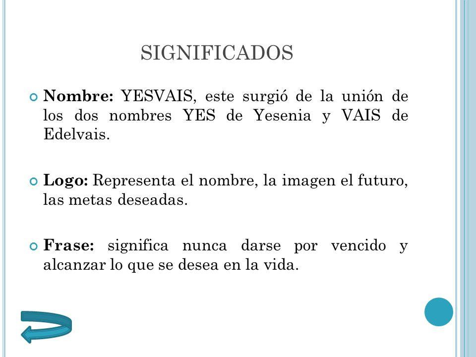 SIGNIFICADOS Nombre: YESVAIS, este surgió de la unión de los dos nombres YES de Yesenia y VAIS de Edelvais. Logo: Representa el nombre, la imagen el f