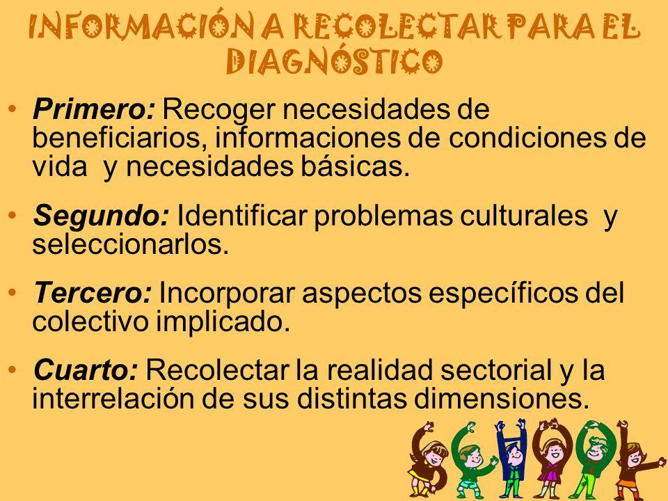 INFORMACIÓN A RECOLECTAR PARA EL DIAGNÓSTICO Quinto: Identificación de los problemas culturales y a las acciones de transformación como respuestas a sus necesidades concretas.