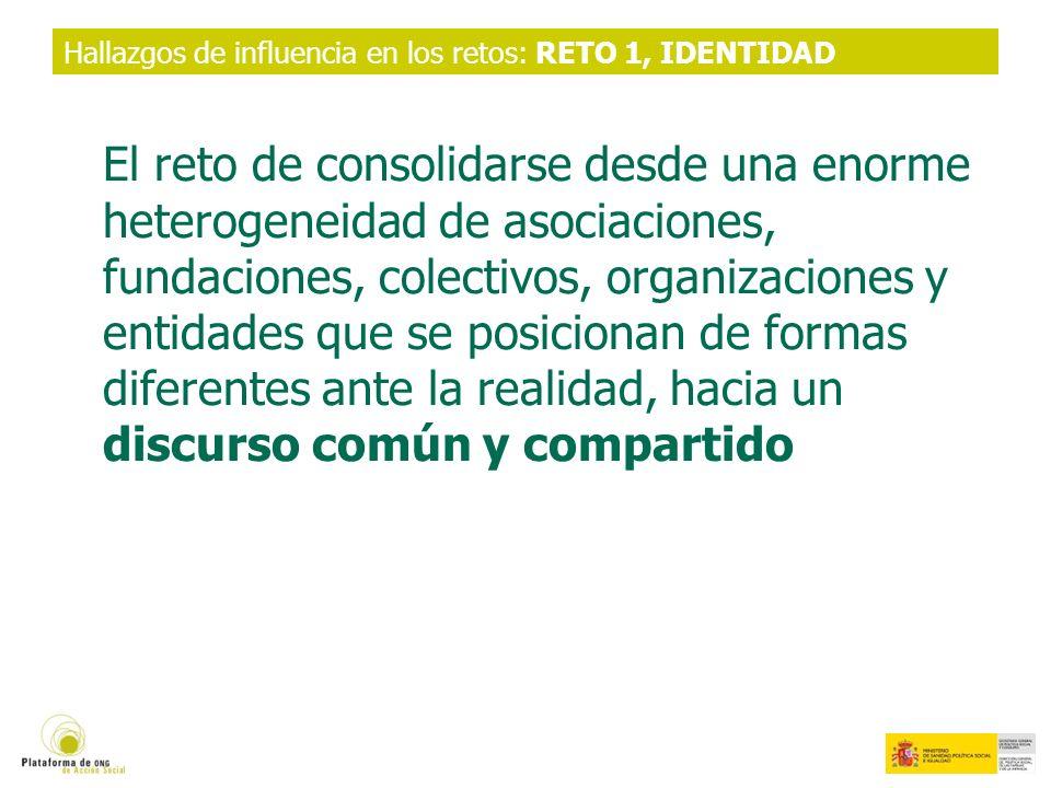 Hallazgos de influencia en los retos: RETO 1, IDENTIDAD El reto de consolidarse desde una enorme heterogeneidad de asociaciones, fundaciones, colectivos, organizaciones y entidades que se posicionan de formas diferentes ante la realidad, hacia un discurso común y compartido
