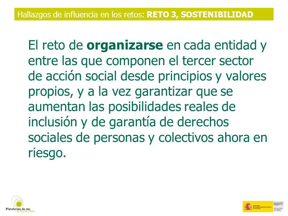 Hallazgos de influencia en los retos: RETO 3, SOSTENIBILIDAD El reto de organizarse en cada entidad y entre las que componen el tercer sector de acción social desde principios y valores propios, y a la vez garantizar que se aumentan las posibilidades reales de inclusión y de garantía de derechos sociales de personas y colectivos ahora en riesgo.