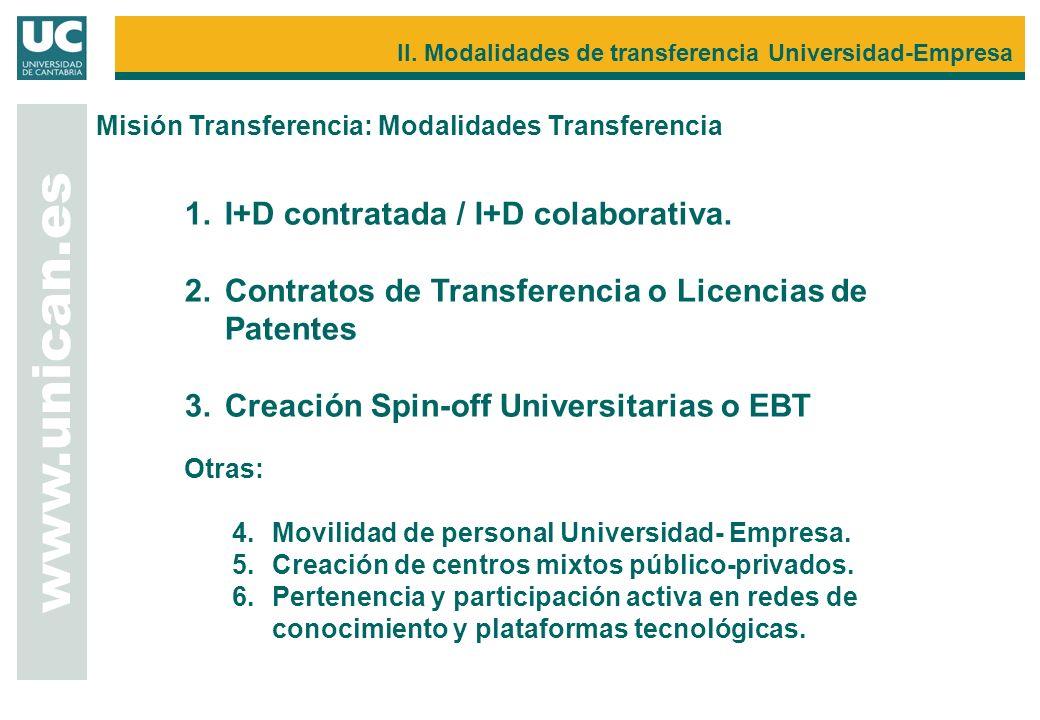 1.I+D contratada / I+D colaborativa. 2.Contratos de Transferencia o Licencias de Patentes 3.Creación Spin-off Universitarias o EBT Otras: 4.Movilidad