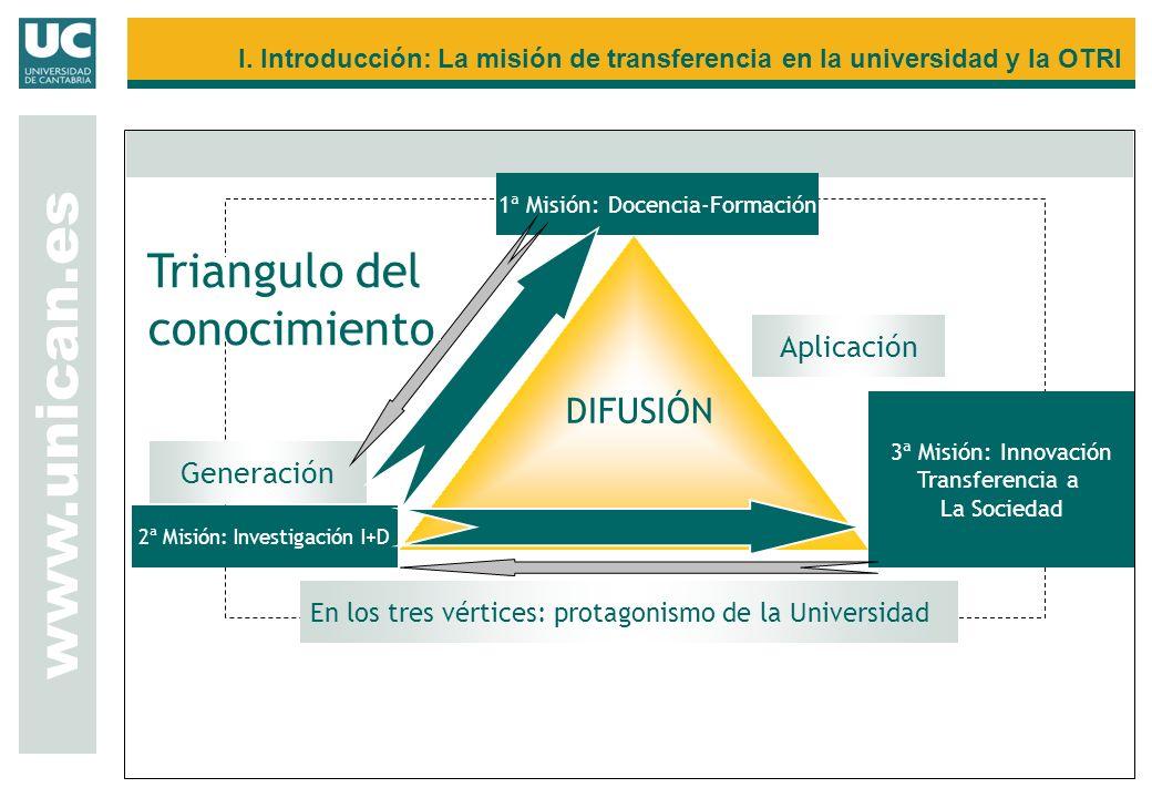 Las tres misiones de la universidad y el triángulo del conocimiento: El triángulo: Educación, Investigación e Innovación.