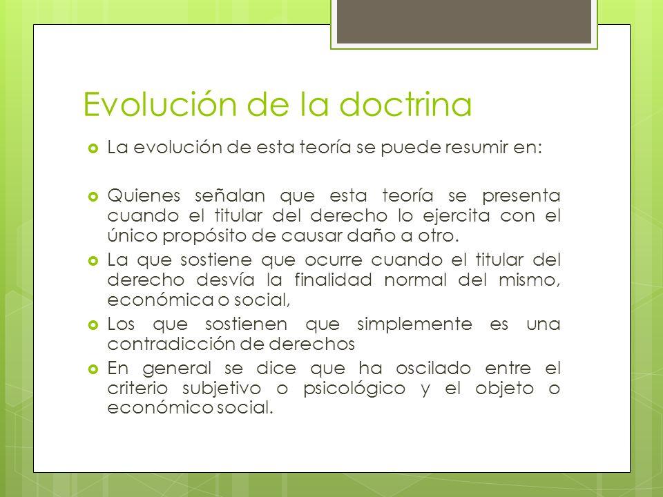 Evolución de la doctrina La evolución de esta teoría se puede resumir en: Quienes señalan que esta teoría se presenta cuando el titular del derecho lo