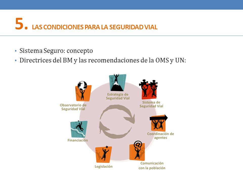 Sistema Seguro: concepto Directrices del BM y las recomendaciones de la OMS y UN: 5. LAS CONDICIONES PARA LA SEGURIDAD VIAL