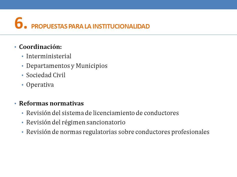 Coordinación: Interministerial Departamentos y Municipios Sociedad Civil Operativa Reformas normativas Revisión del sistema de licenciamiento de condu