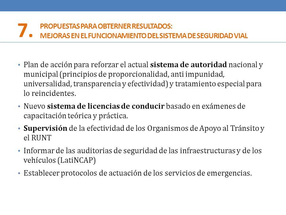 Plan de acción para reforzar el actual sistema de autoridad nacional y municipal (principios de proporcionalidad, anti impunidad, universalidad, trans