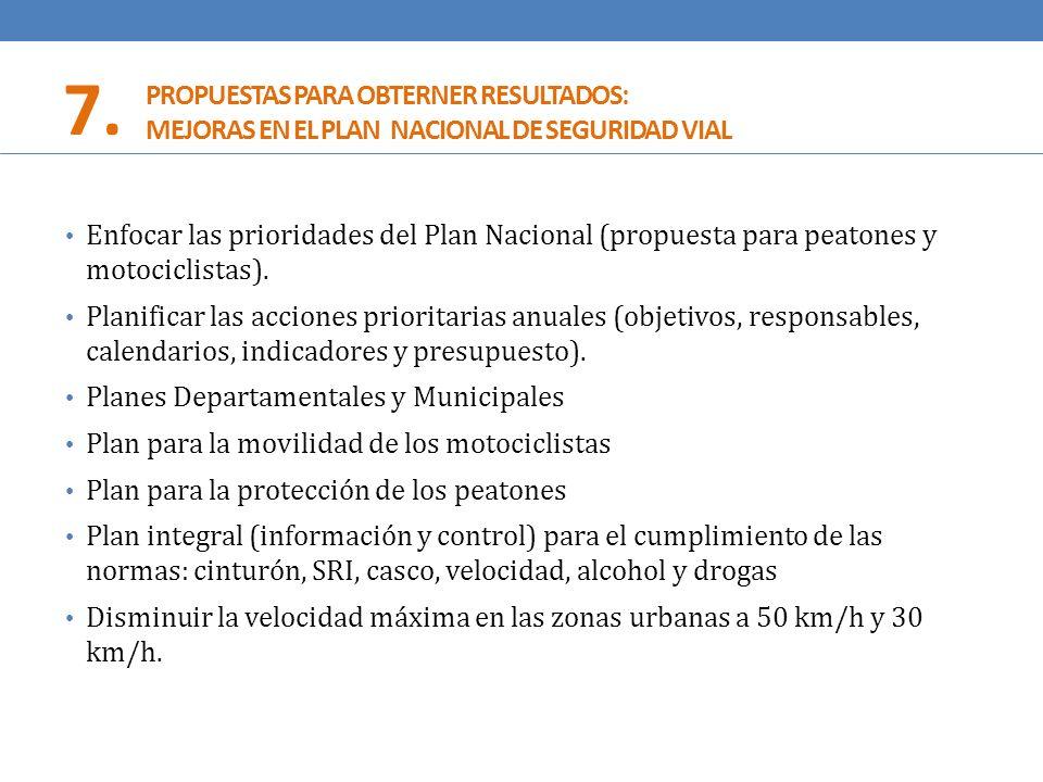 PROPUESTAS PARA OBTERNER RESULTADOS: MEJORAS EN EL PLAN NACIONAL DE SEGURIDAD VIAL 7. Enfocar las prioridades del Plan Nacional (propuesta para peaton
