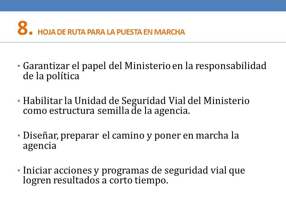 Garantizar el papel del Ministerio en la responsabilidad de la política Habilitar la Unidad de Seguridad Vial del Ministerio como estructura semilla d