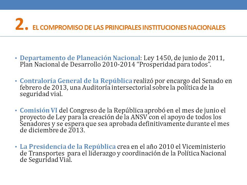 Departamento de Planeación Nacional: Ley 1450, de junio de 2011, Plan Nacional de Desarrollo 2010-2014 Prosperidad para todos. Contraloría General de