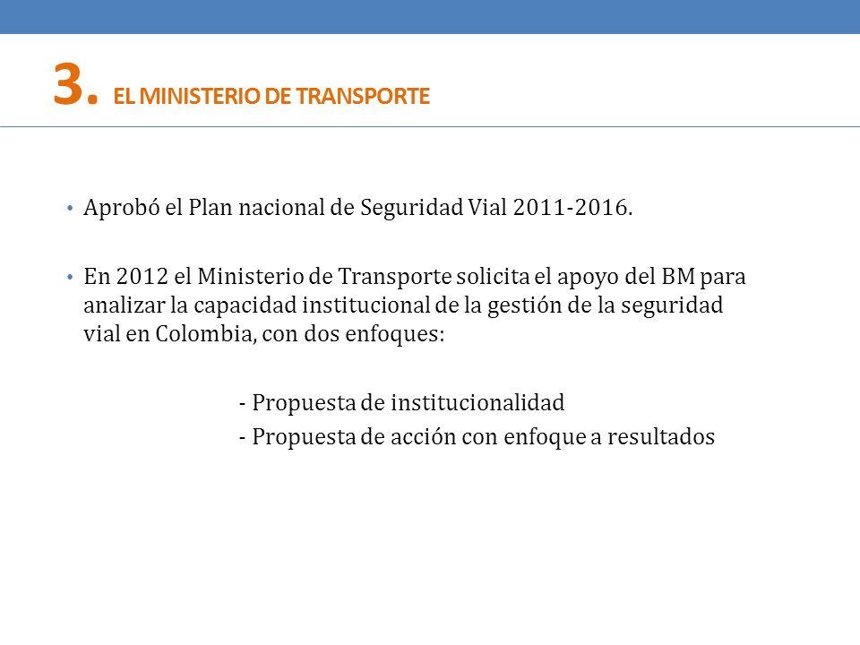 Aprobó el Plan nacional de Seguridad Vial 2011-2016. En 2012 el Ministerio de Transporte solicita el apoyo del BM para analizar la capacidad instituci