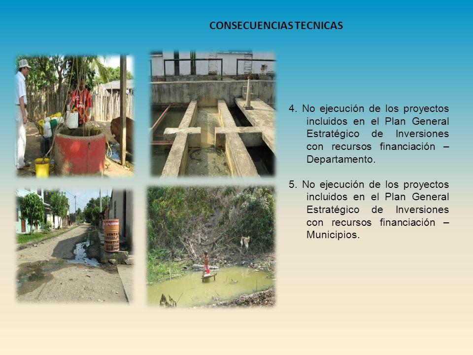 4. No ejecución de los proyectos incluidos en el Plan General Estratégico de Inversiones con recursos financiación – Departamento. 5. No ejecución de