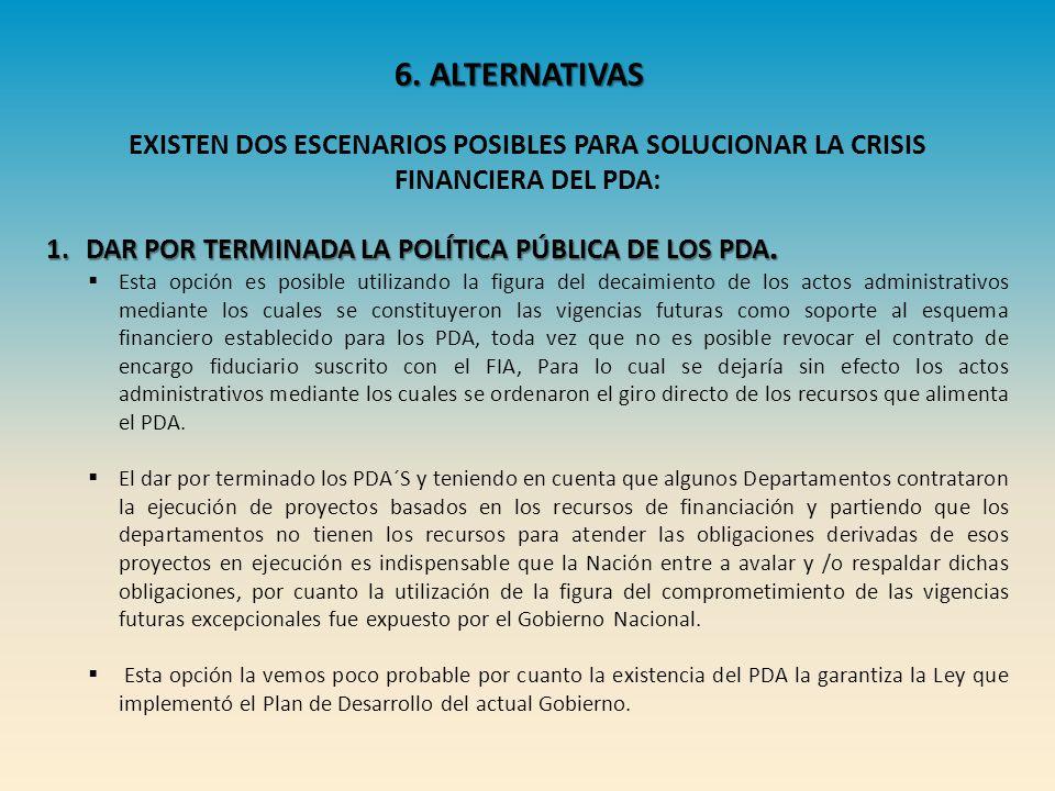 6. ALTERNATIVAS EXISTEN DOS ESCENARIOS POSIBLES PARA SOLUCIONAR LA CRISIS FINANCIERA DEL PDA: 1.DAR POR TERMINADA LA POLÍTICA PÚBLICA DE LOS PDA. Esta