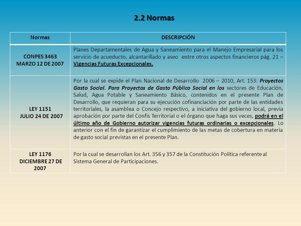 NormasDESCRIPCIÓN DECRETO 3200 AGOSTO 29 DE 2008 Por la cual se dictan normas sobre Planes Departamentales para el Manejo Empresarial de los servicios de Agua y Saneamiento y otras disposiciones.