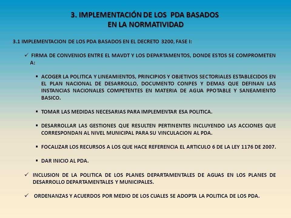 3. IMPLEMENTACIÓN DE LOS PDA BASADOS EN LA NORMATIVIDAD 3.1 IMPLEMENTACION DE LOS PDA BASADOS EN EL DECRETO 3200, FASE I: FIRMA DE CONVENIOS ENTRE EL