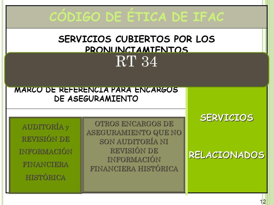 12 CÓDIGO DE ÉTICA DE IFAC SERVICIOS CUBIERTOS POR LOS PRONUNCIAMIENTOS NORMAS SOBRE CONTROL DE CALIDAD MARCO DE REFERENCIA PARA ENCARGOS DE ASEGURAMI