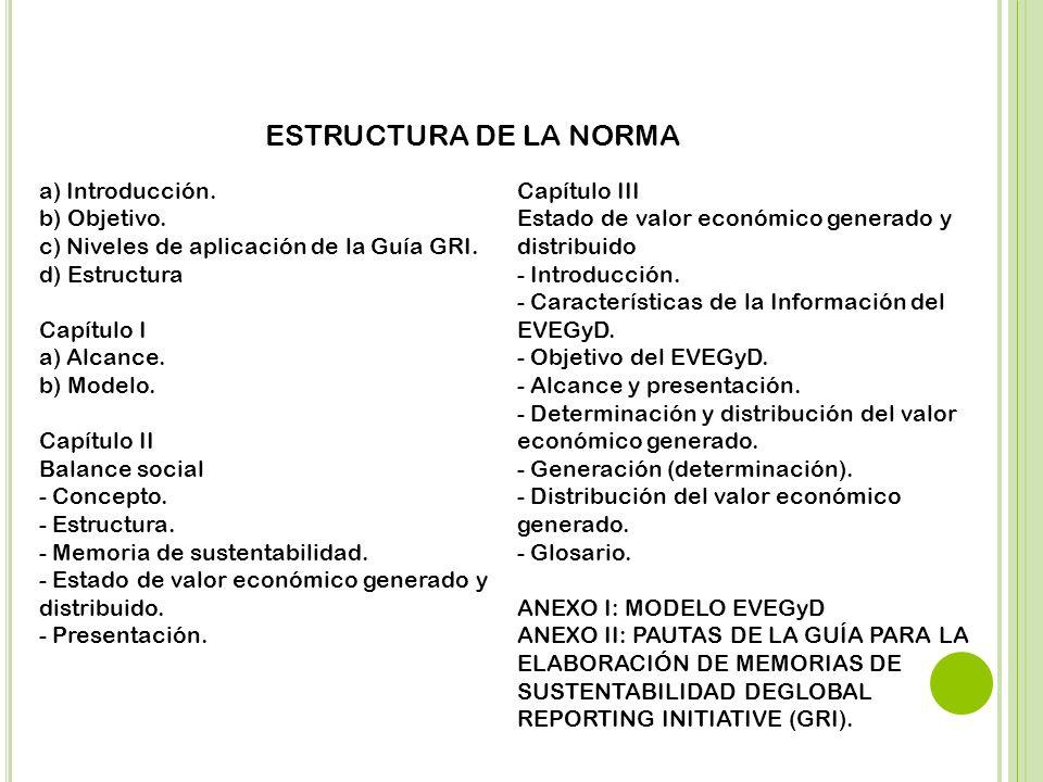 a) Introducción. b) Objetivo. c) Niveles de aplicación de la Guía GRI. d) Estructura Capítulo I a) Alcance. b) Modelo. Capítulo II Balance social - Co
