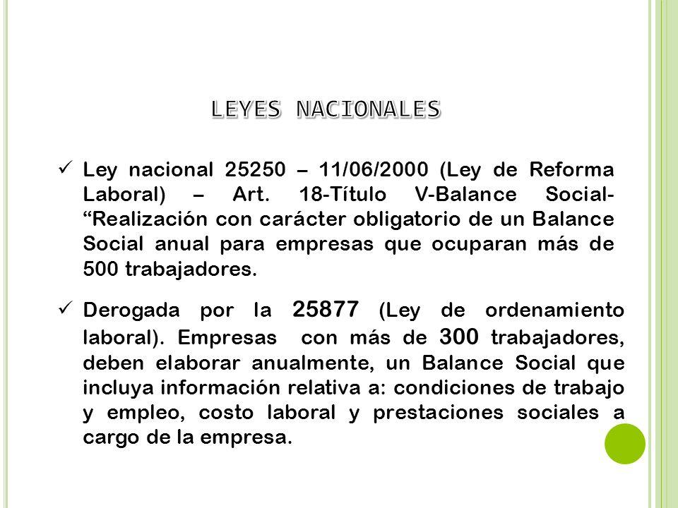 Derogada por la 25877 (Ley de ordenamiento laboral). Empresas con más de 300 trabajadores, deben elaborar anualmente, un Balance Social que incluya in
