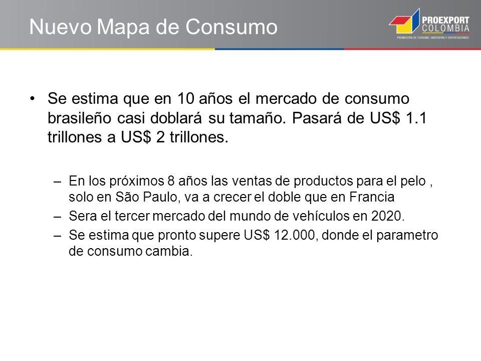 Nuevo Mapa de Consumo Se estima que en 10 años el mercado de consumo brasileño casi doblará su tamaño.