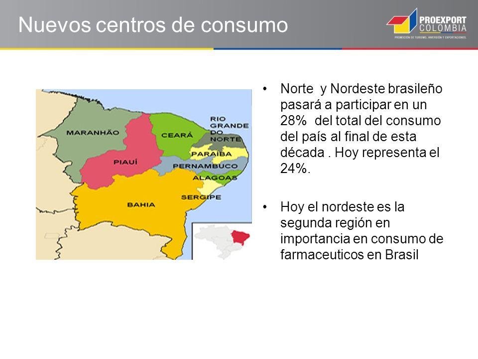 Nuevos centros de consumo Norte y Nordeste brasileño pasará a participar en un 28% del total del consumo del país al final de esta década.