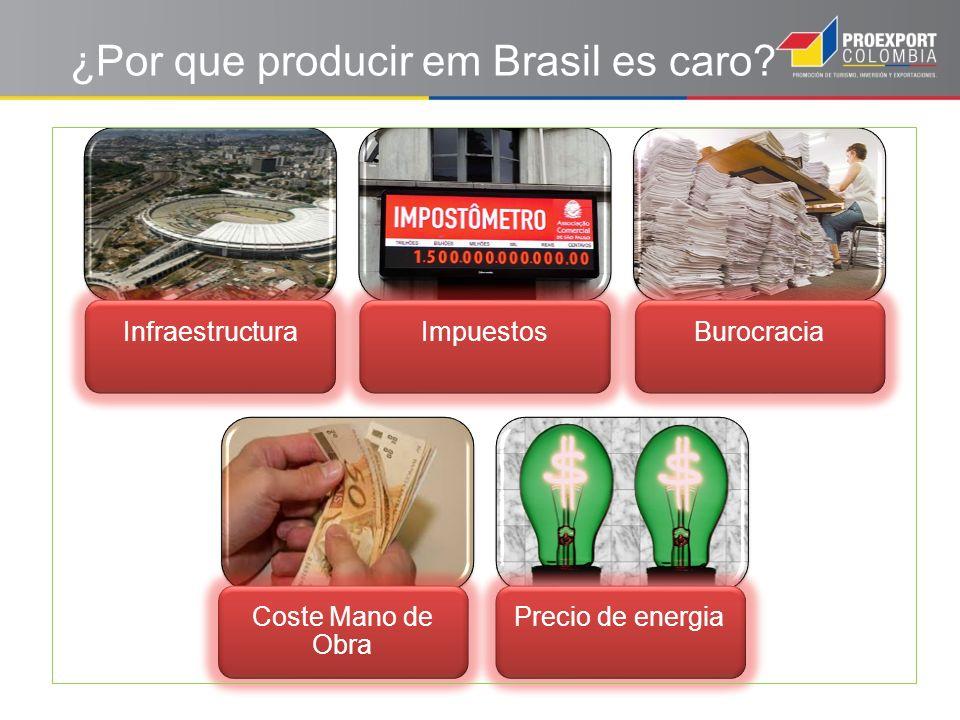 ¿Por que producir em Brasil es caro.