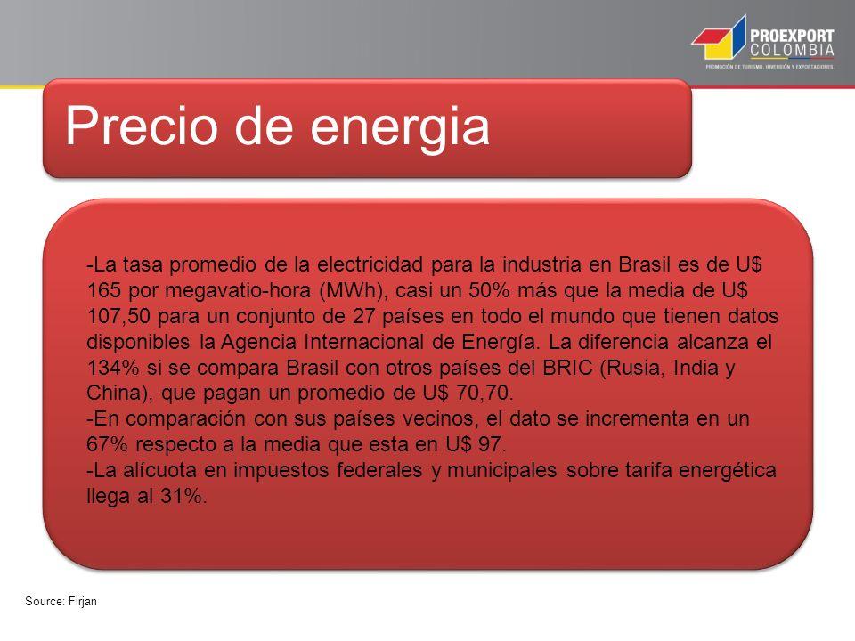 Precio de energia -La tasa promedio de la electricidad para la industria en Brasil es de U$ 165 por megavatio-hora (MWh), casi un 50% más que la media de U$ 107,50 para un conjunto de 27 países en todo el mundo que tienen datos disponibles la Agencia Internacional de Energía.