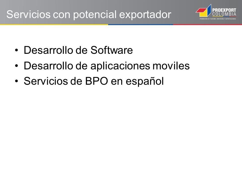 Desarrollo de Software Desarrollo de aplicaciones moviles Servicios de BPO en español Servicios con potencial exportador