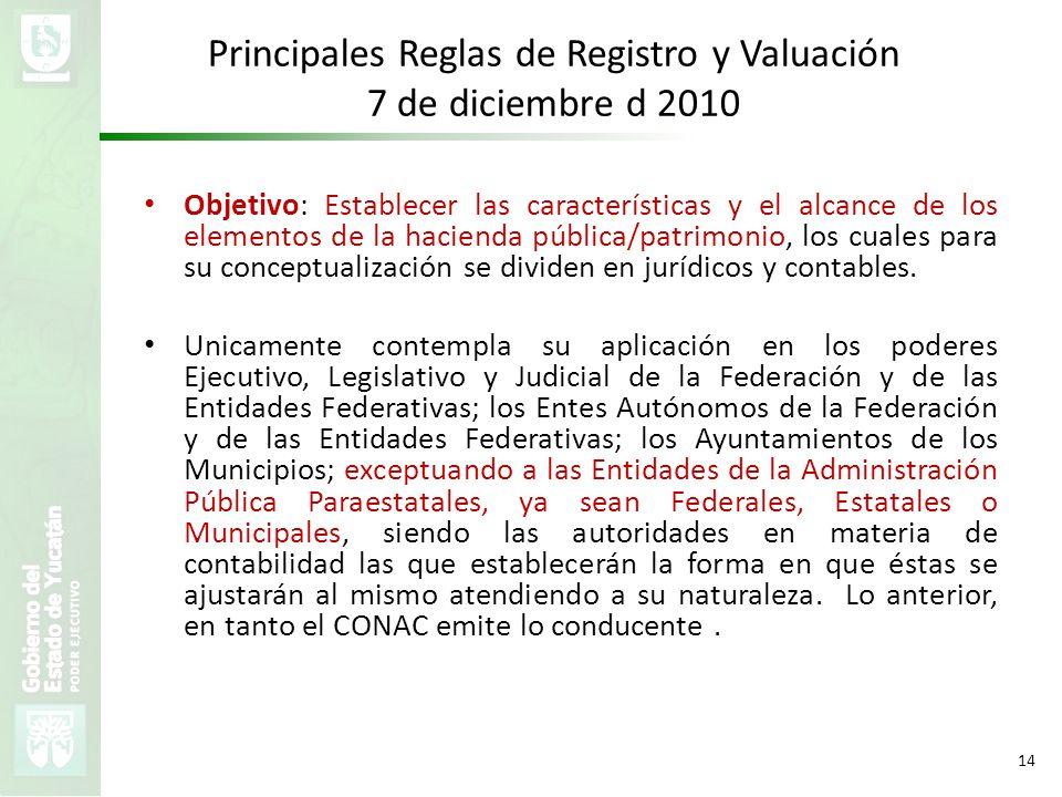 VMZH 14 Principales Reglas de Registro y Valuación 7 de diciembre d 2010 Objetivo: Establecer las características y el alcance de los elementos de la