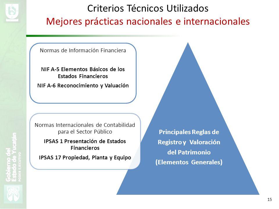 VMZH 15 Criterios Técnicos Utilizados Mejores prácticas nacionales e internacionales Normas de Información Financiera NIF A-5 Elementos Básicos de los