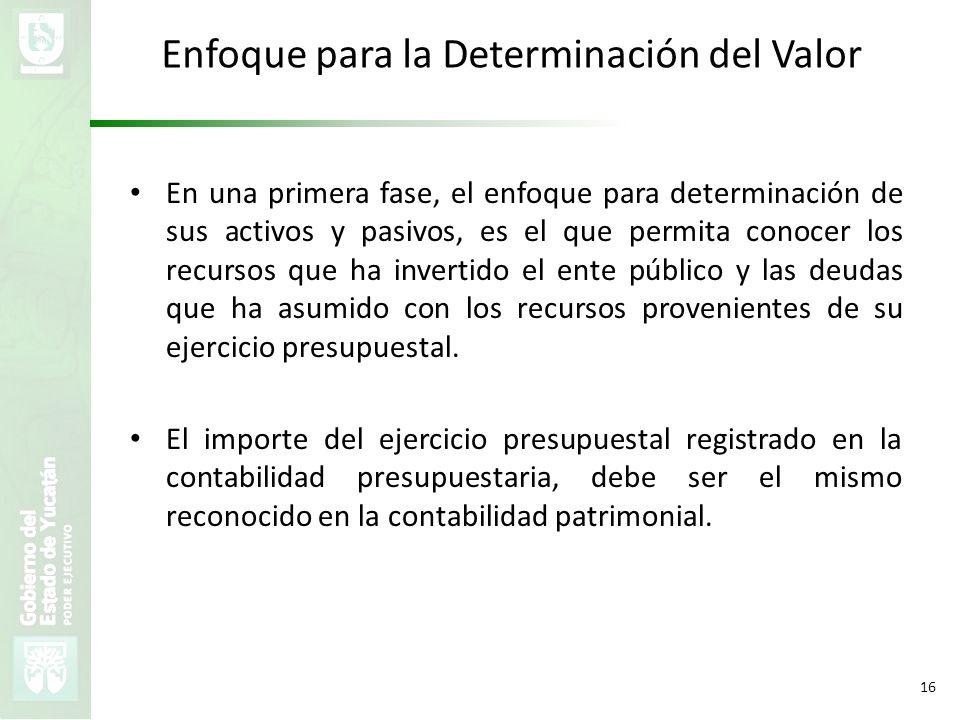 VMZH 16 Enfoque para la Determinación del Valor En una primera fase, el enfoque para determinación de sus activos y pasivos, es el que permita conocer