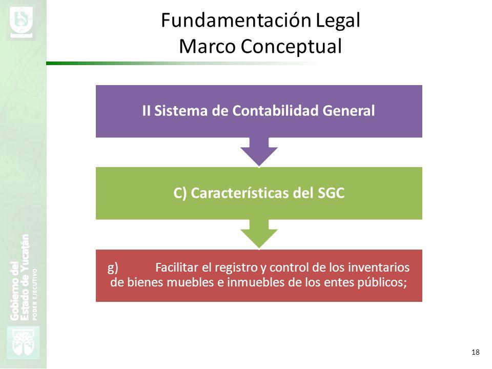 VMZH 18 Fundamentación Legal Marco Conceptual g)Facilitar el registro y control de los inventarios de bienes muebles e inmuebles de los entes públicos
