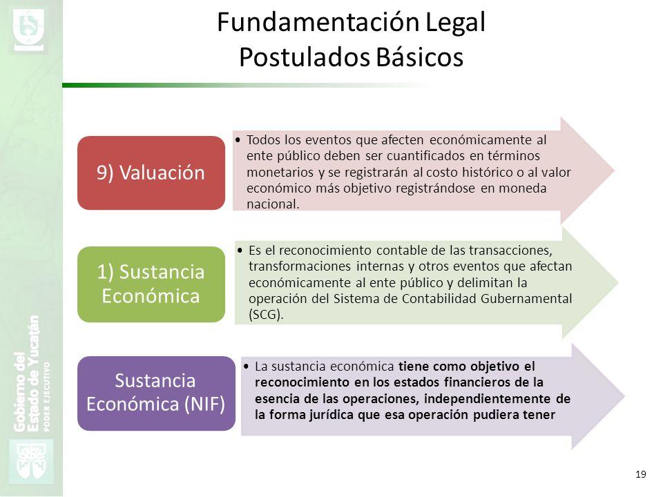 VMZH 19 Fundamentación Legal Postulados Básicos Todos los eventos que afecten económicamente al ente público deben ser cuantificados en términos monet