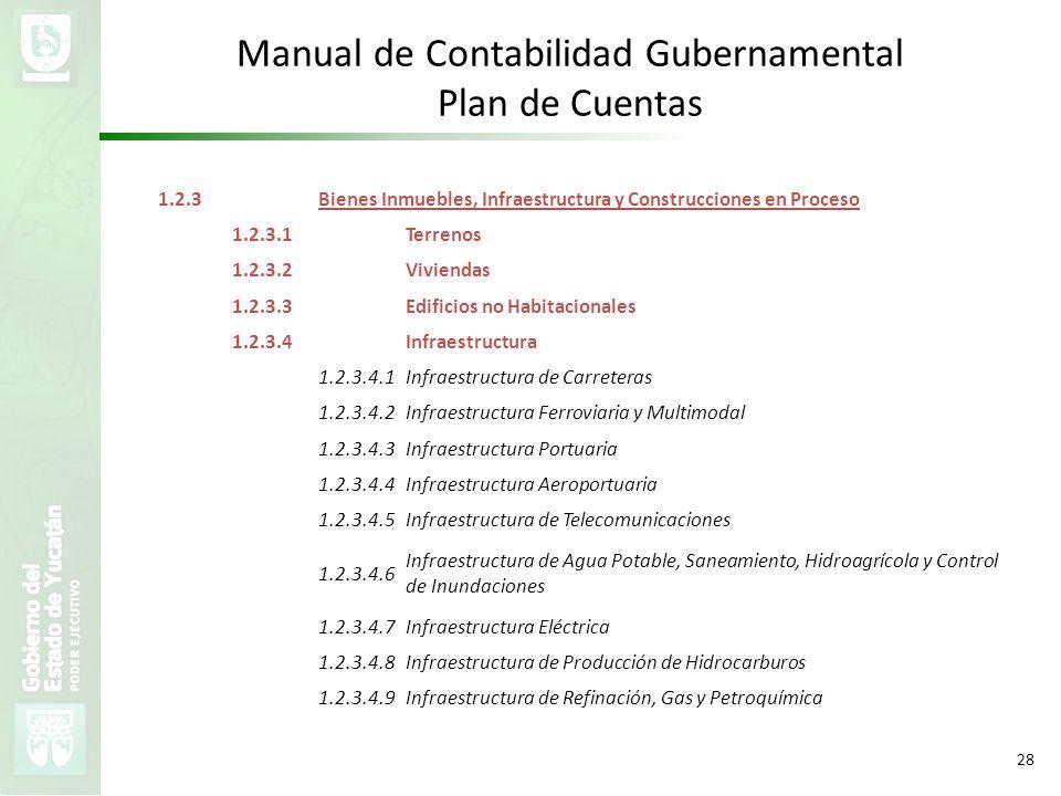 VMZH 28 1.2.3Bienes Inmuebles, Infraestructura y Construcciones en Proceso 1.2.3.1Terrenos 1.2.3.2Viviendas 1.2.3.3Edificios no Habitacionales 1.2.3.4