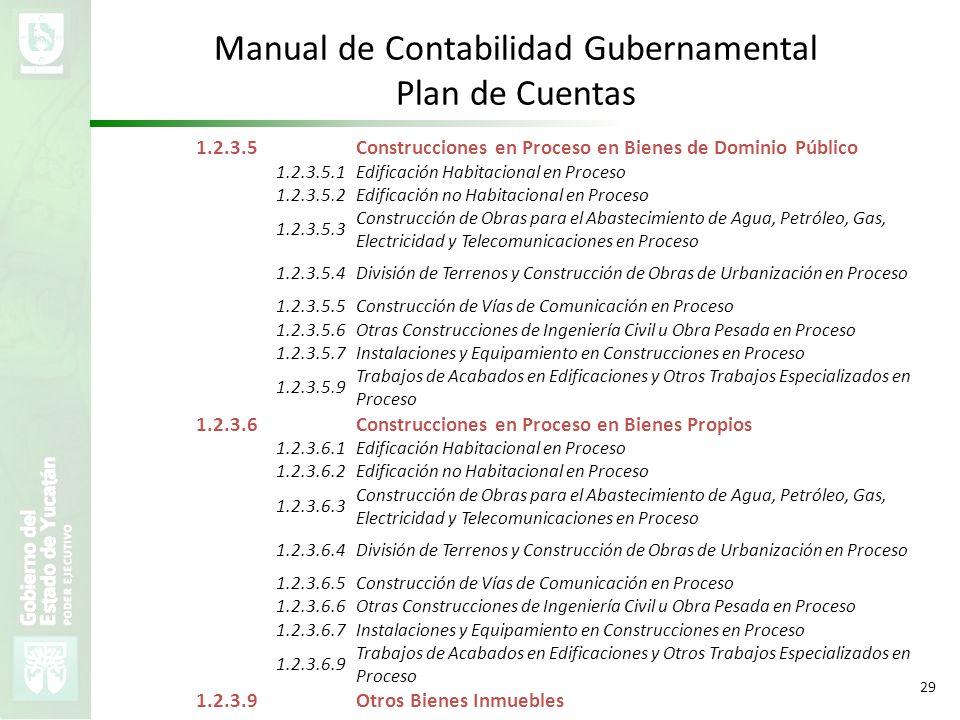 VMZH 29 1.2.3.5Construcciones en Proceso en Bienes de Dominio Público 1.2.3.5.1Edificación Habitacional en Proceso 1.2.3.5.2Edificación no Habitaciona