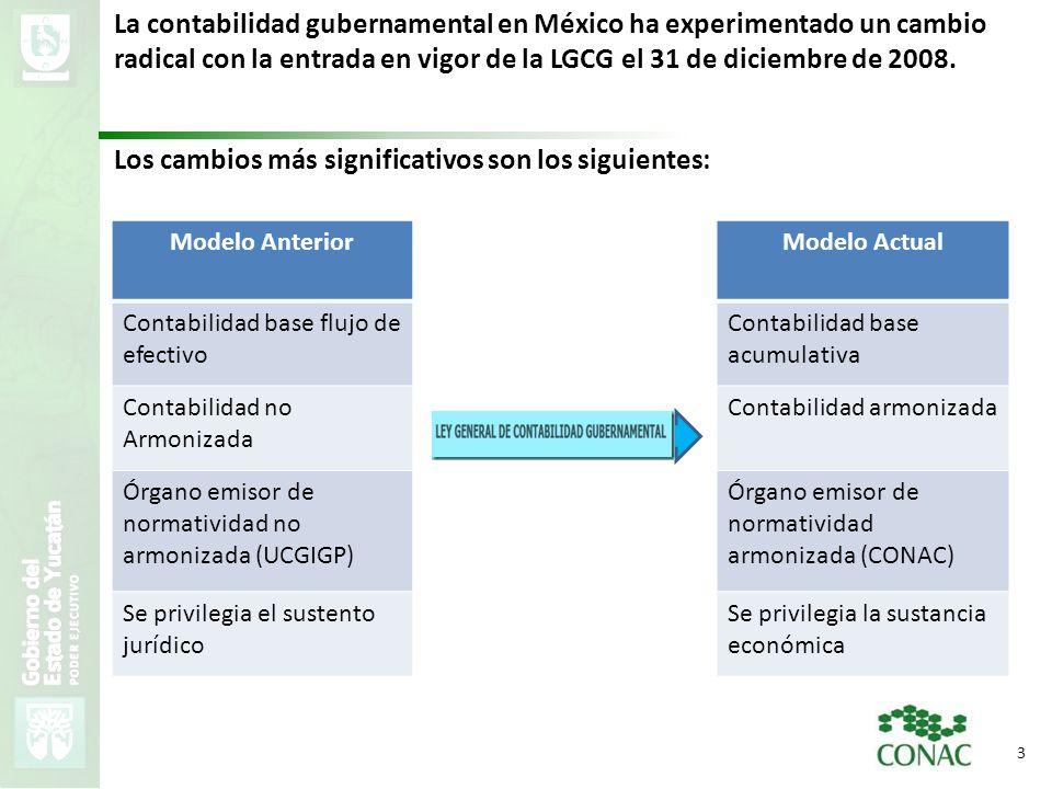VMZH 3 Modelo Anterior Contabilidad base flujo de efectivo Contabilidad no Armonizada Órgano emisor de normatividad no armonizada (UCGIGP) Se privileg
