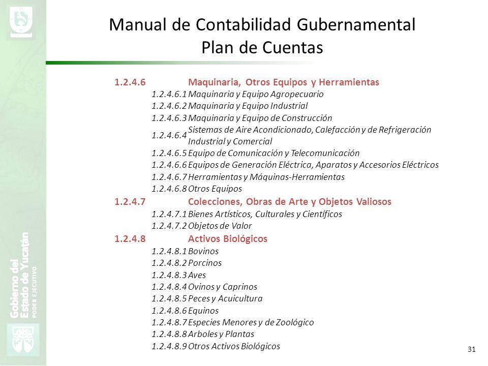 VMZH 31 Manual de Contabilidad Gubernamental Plan de Cuentas 1.2.4.6Maquinaria, Otros Equipos y Herramientas 1.2.4.6.1Maquinaria y Equipo Agropecuario