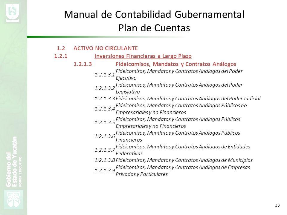 VMZH 33 1.2ACTIVO NO CIRCULANTE 1.2.1Inversiones Financieras a Largo Plazo 1.2.1.3Fideicomisos, Mandatos y Contratos Análogos 1.2.1.3.1 Fideicomisos,