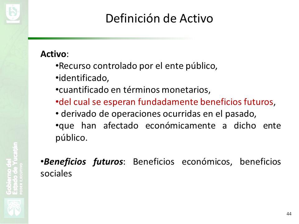 VMZH 44 Definición de Activo Activo: Recurso controlado por el ente público, identificado, cuantificado en términos monetarios, del cual se esperan fu