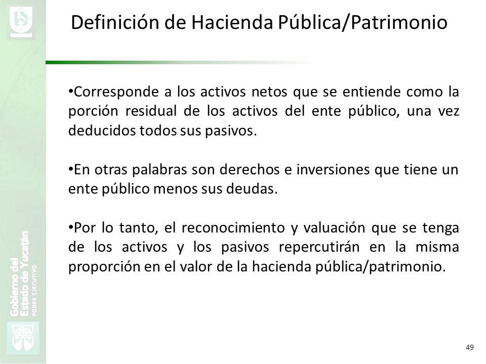 VMZH 49 Definición de Hacienda Pública/Patrimonio Corresponde a los activos netos que se entiende como la porción residual de los activos del ente púb