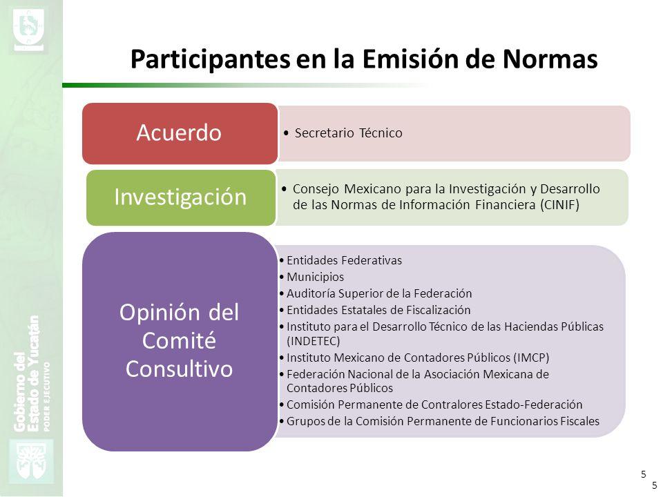 VMZH 5 Participantes en la Emisión de Normas 5 Secretario Técnico Acuerdo Consejo Mexicano para la Investigación y Desarrollo de las Normas de Informa