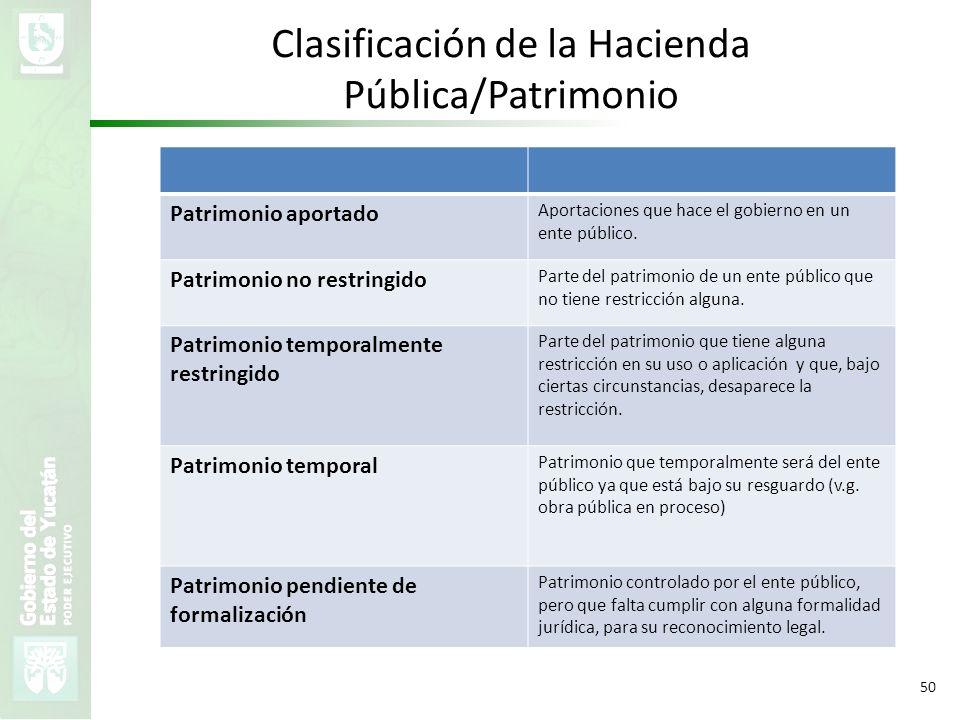 VMZH 50 Clasificación de la Hacienda Pública/Patrimonio Patrimonio aportado Aportaciones que hace el gobierno en un ente público. Patrimonio no restri