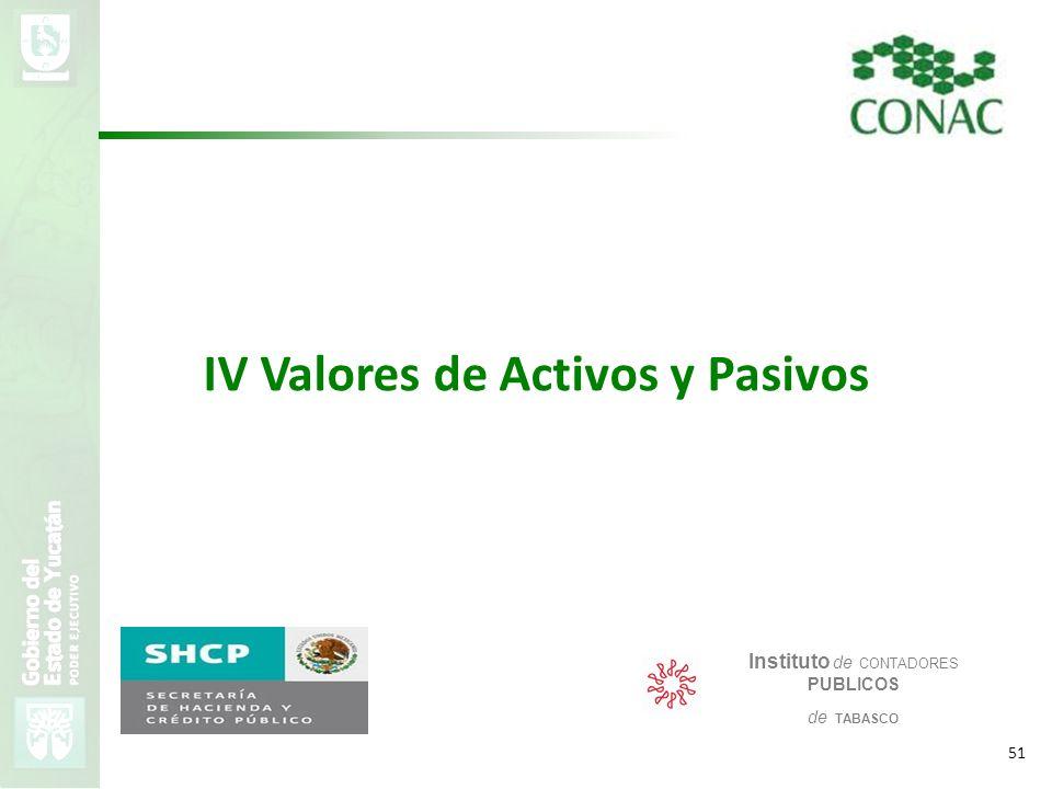 VMZH 51 IV Valores de Activos y Pasivos Instituto de CONTADORES PUBLICOS de TABASCO