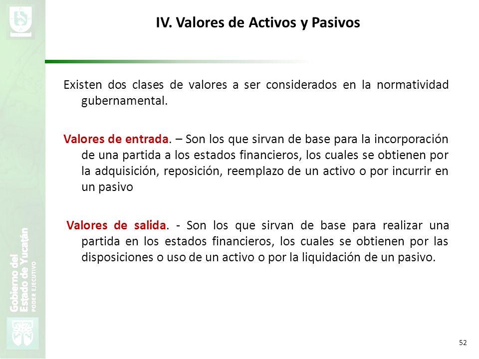 VMZH 52 IV. Valores de Activos y Pasivos Existen dos clases de valores a ser considerados en la normatividad gubernamental. Valores de entrada. – Son